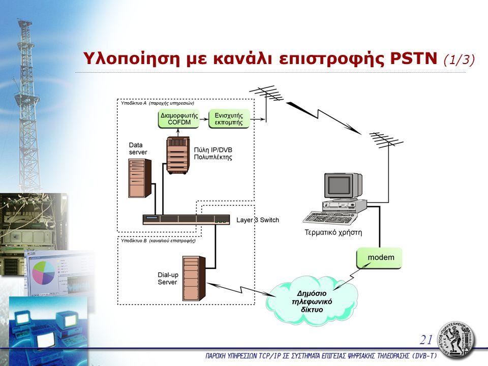 Υλοποίηση με κανάλι επιστροφής PSTN (1/3) 21