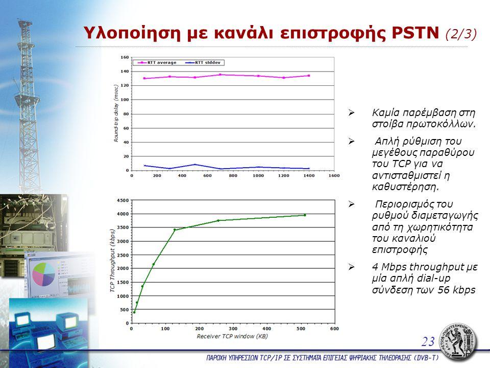 23 Υλοποίηση με κανάλι επιστροφής PSTN (2/3)  Καμία παρέμβαση στη στοίβα πρωτοκόλλων.