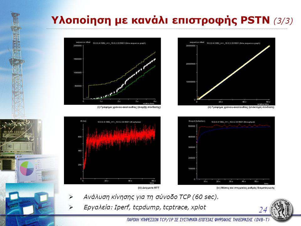 24 Υλοποίηση με κανάλι επιστροφής PSTN (3/3)  Ανάλυση κίνησης για τη σύνοδο TCP (60 sec).