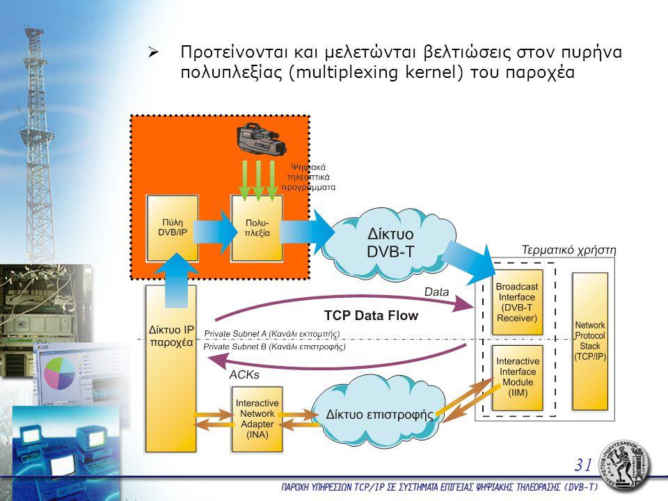  Προτείνονται και μελετώνται βελτιώσεις στον πυρήνα πολυπλεξίας (multiplexing kernel) του παροχέα 31