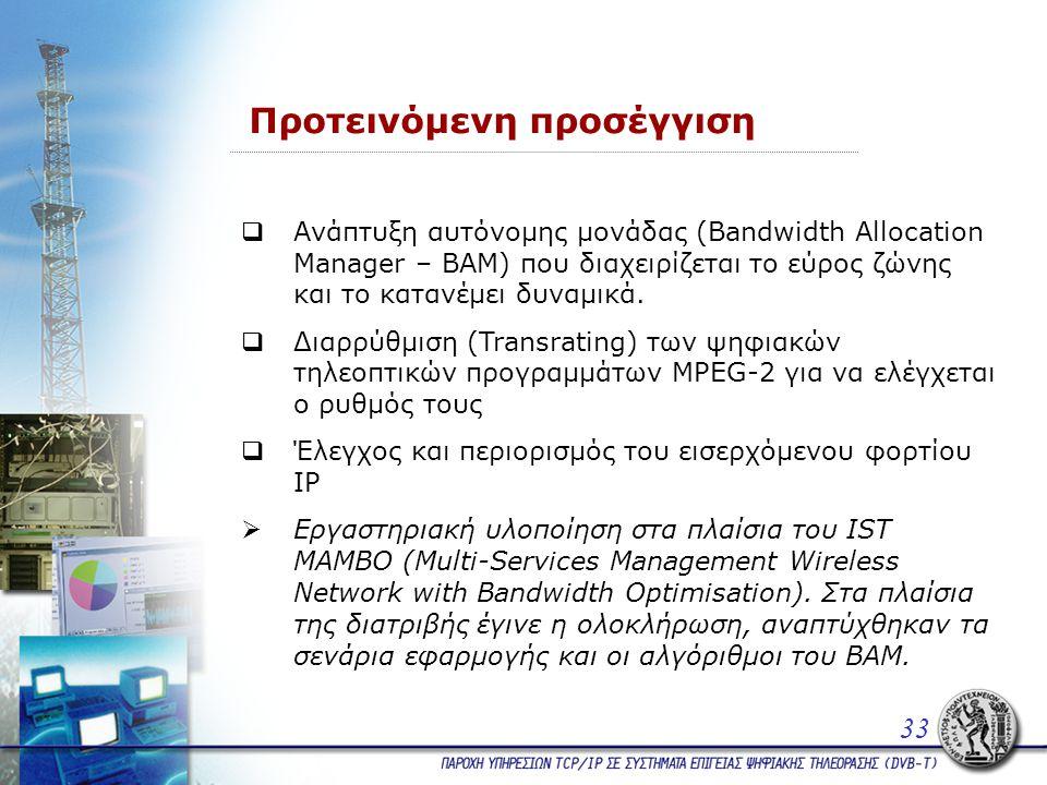 Προτεινόμενη προσέγγιση  Ανάπτυξη αυτόνομης μονάδας (Bandwidth Allocation Manager – BAM) που διαχειρίζεται το εύρος ζώνης και το κατανέμει δυναμικά.