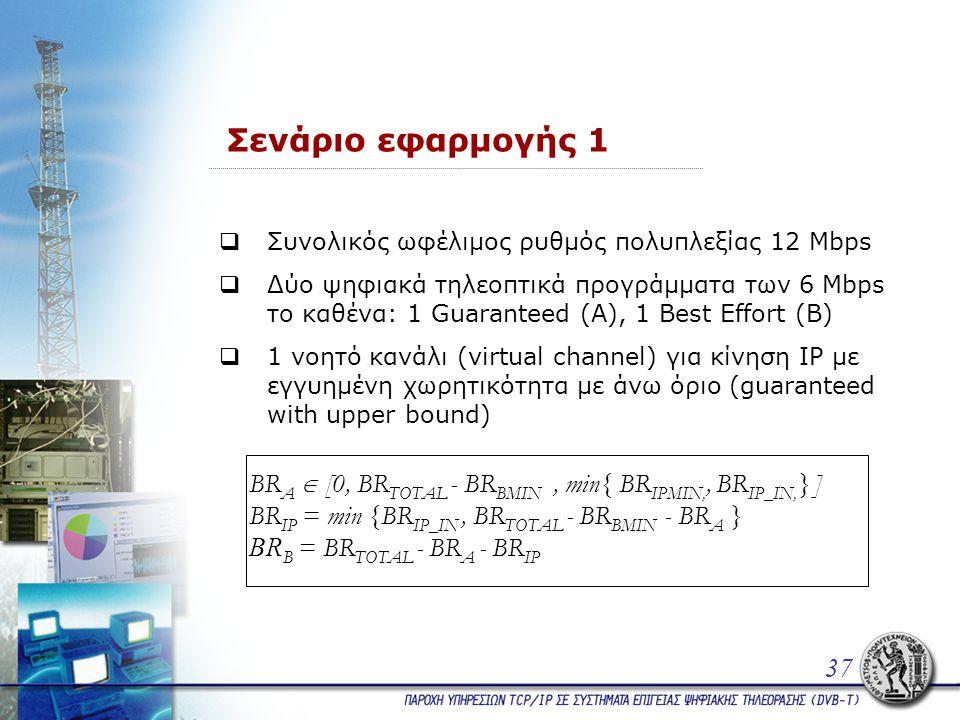 Σενάριο εφαρμογής 1  Συνολικός ωφέλιμος ρυθμός πολυπλεξίας 12 Mbps  Δύο ψηφιακά τηλεοπτικά προγράμματα των 6 Mbps το καθένα: 1 Guaranteed (Α), 1 Best Effort (Β)  1 νοητό κανάλι (virtual channel) για κίνηση IP με εγγυημένη χωρητικότητα με άνω όριο (guaranteed with upper bound) 37 BR A  [0, BR TOTAL - BR BMIN, min{ BR IPMIN,, BR IP_IN, } ] BR IP = min {BR IP_IN, BR TOTAL - BR BMIN - BR A } BR B = BR TOTAL - BR A - BR IP