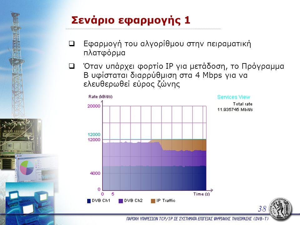 Σενάριο εφαρμογής 1  Εφαρμογή του αλγορίθμου στην πειραματική πλατφόρμα  Όταν υπάρχει φορτίο IP για μετάδοση, το Πρόγραμμα Β υφίσταται διαρρύθμιση στα 4 Mbps για να ελευθερωθεί εύρος ζώνης 38
