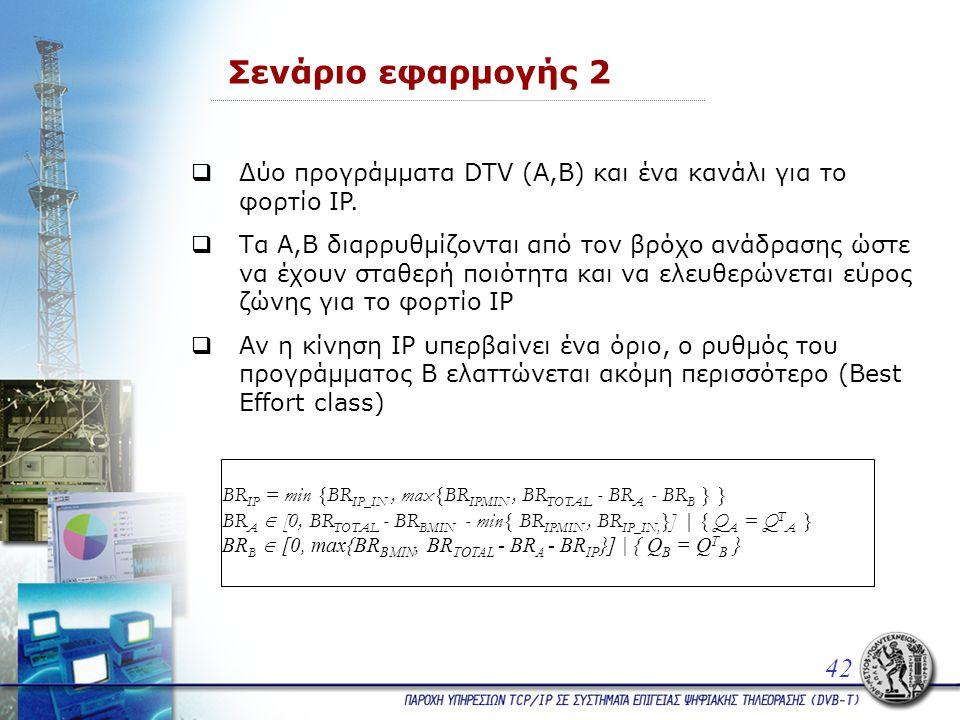 Σενάριο εφαρμογής 2  Δύο προγράμματα DTV (A,B) και ένα κανάλι για το φορτίο IP.
