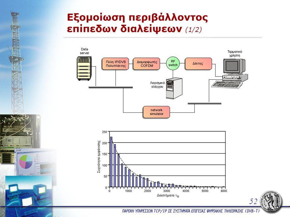 Εξομοίωση περιβάλλοντος επίπεδων διαλείψεων (1/2) 52