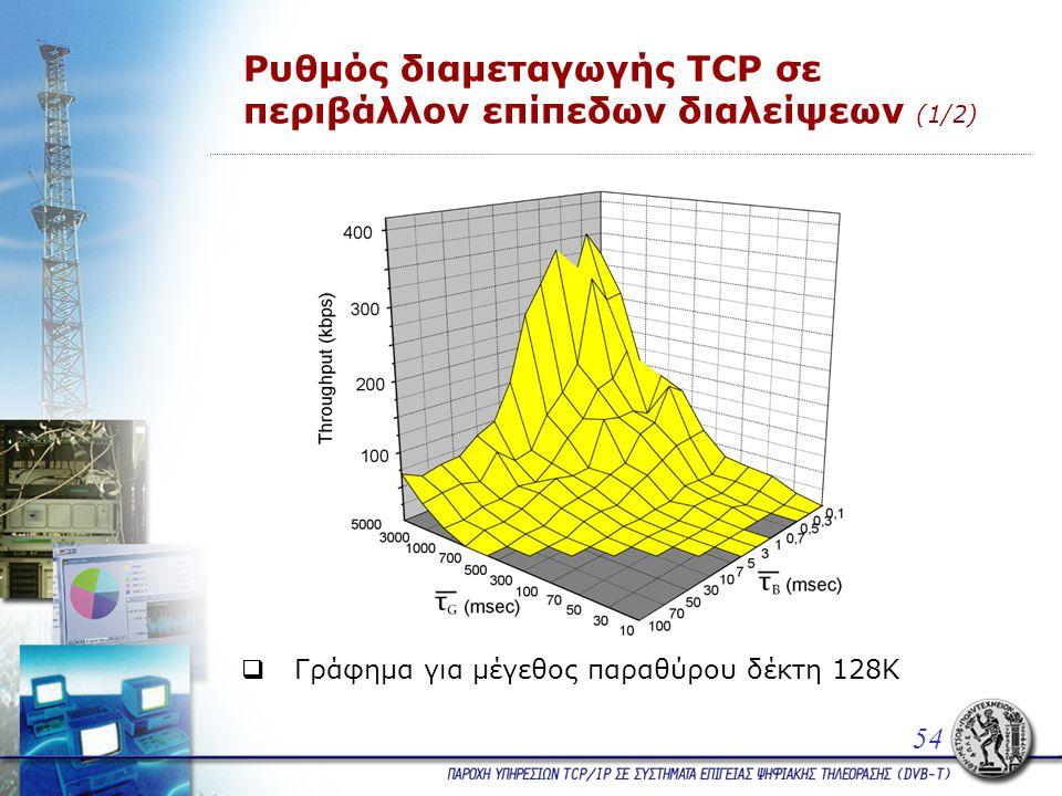Ρυθμός διαμεταγωγής TCP σε περιβάλλον επίπεδων διαλείψεων (1/2)  Γράφημα για μέγεθος παραθύρου δέκτη 128Κ 54