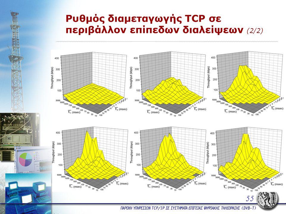 55 Ρυθμός διαμεταγωγής TCP σε περιβάλλον επίπεδων διαλείψεων (2/2)