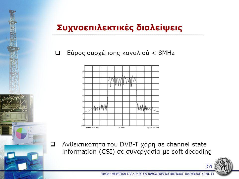 Συχνοεπιλεκτικές διαλείψεις  Εύρος συσχέτισης καναλιού < 8MHz 58  Ανθεκτικότητα του DVB-T χάρη σε channel state information (CSI) σε συνεργασία με soft decoding