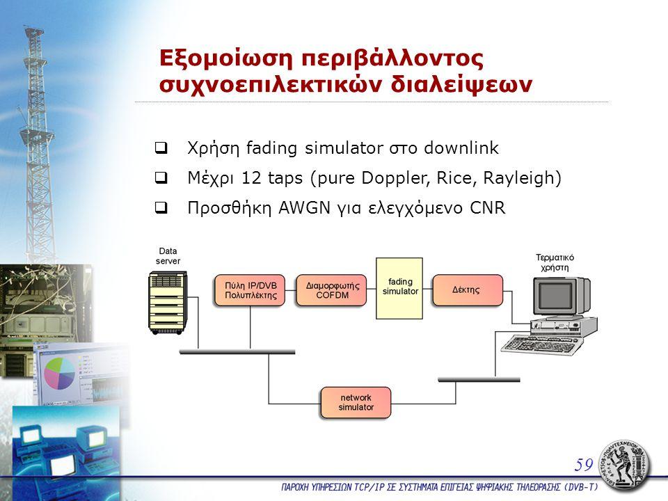 Εξομοίωση περιβάλλοντος συχνοεπιλεκτικών διαλείψεων  Χρήση fading simulator στο downlink  Μέχρι 12 taps (pure Doppler, Rice, Rayleigh)  Προσθήκη AWGN για ελεγχόμενο CNR 59