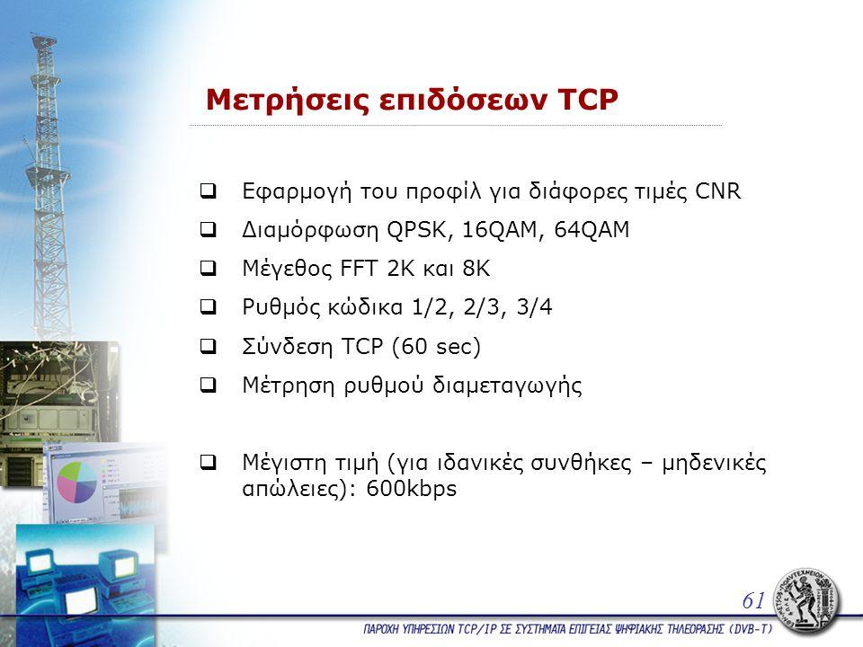 Μετρήσεις επιδόσεων TCP  Εφαρμογή του προφίλ για διάφορες τιμές CNR  Διαμόρφωση QPSK, 16QAM, 64QAM  Μέγεθος FFT 2Κ και 8K  Ρυθμός κώδικα 1/2, 2/3, 3/4  Σύνδεση TCP (60 sec)  Μέτρηση ρυθμού διαμεταγωγής  Μέγιστη τιμή (για ιδανικές συνθήκες – μηδενικές απώλειες): 600kbps 61