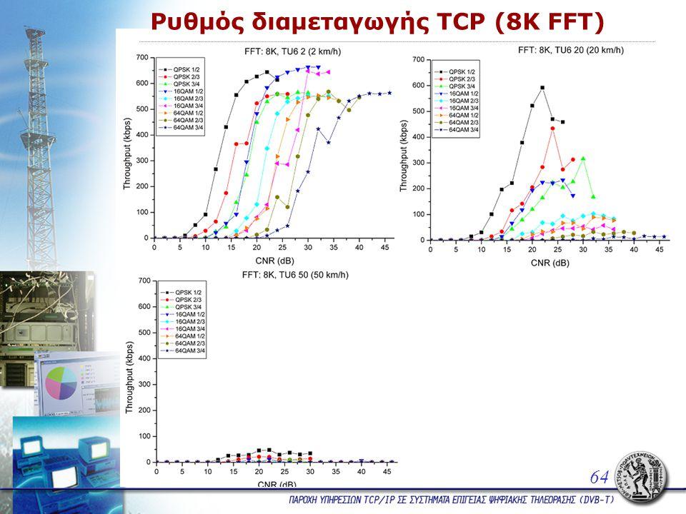 64 Ρυθμός διαμεταγωγής TCP (8K FFT)