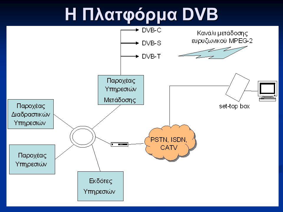 Η Πλατφόρμα DVB