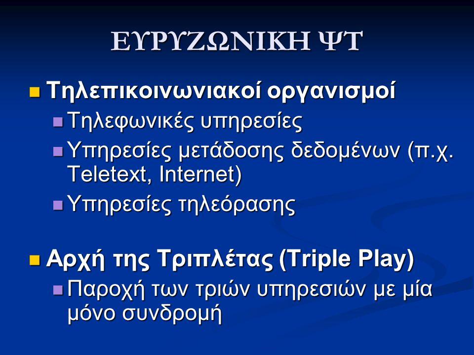 ΕΥΡΥΖΩΝΙΚΗ ΨΤ  Τηλεπικοινωνιακοί οργανισμοί  Τηλεφωνικές υπηρεσίες  Υπηρεσίες μετάδοσης δεδομένων (π.χ. Teletext, Internet)  Υπηρεσίες τηλεόρασης