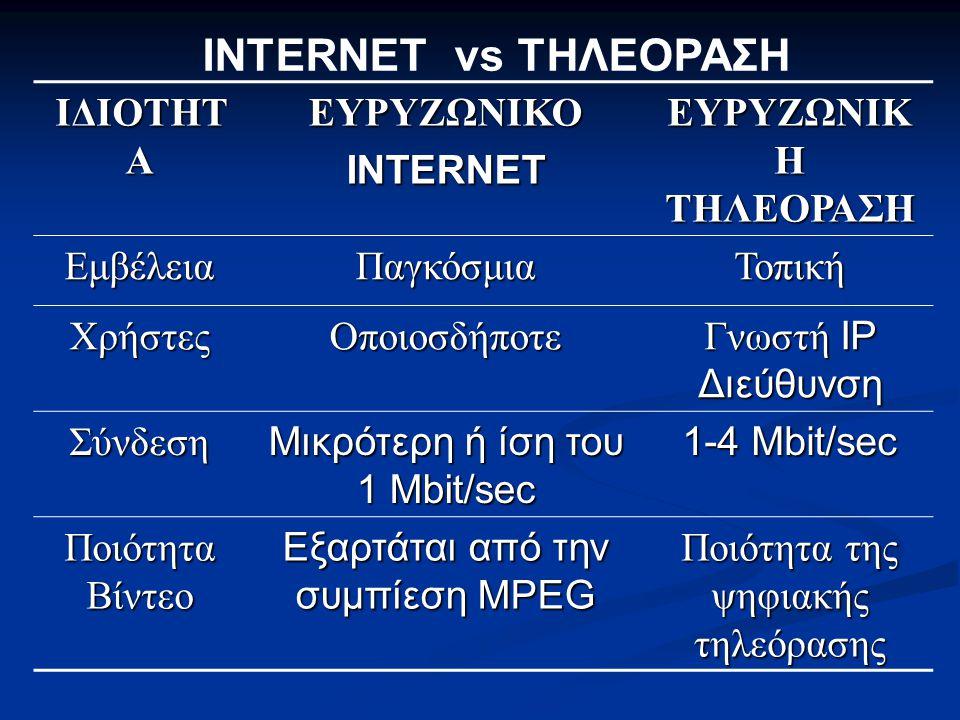 ΙΔΙΟΤΗΤ Α ΕΥΡΥΖΩΝΙΚΟINTERNET ΕΥΡΥΖΩΝΙΚ Η ΤΗΛΕΟΡΑΣΗ ΕμβέλειαΠαγκόσμιαΤοπική ΧρήστεςΟποιοσδήποτε Γνωστή IP Διεύθυνση Σύνδεση Μικρότερη ή ίση του 1 Mbit/