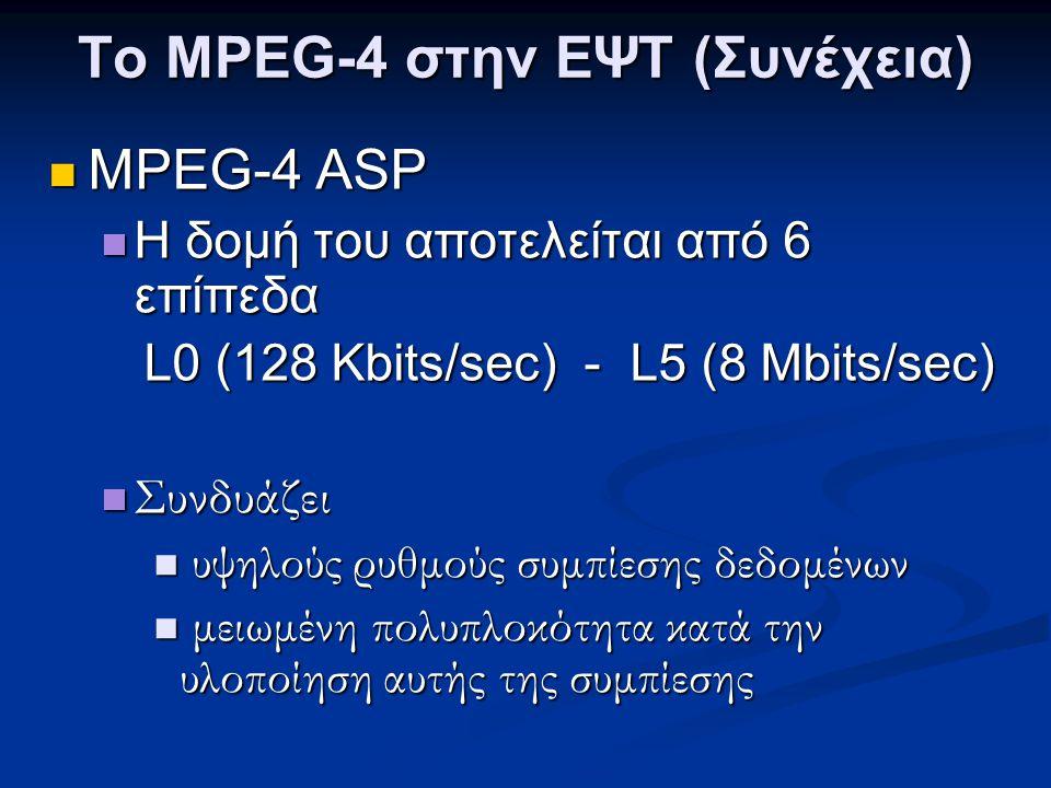 Το MPEG-4 στην ΕΨΤ (Συνέχεια)  MPEG-4 ASP  Η δομή του αποτελείται από 6 επίπεδα L0 (128 Kbits/sec) - L5 (8 Mbits/sec) L0 (128 Kbits/sec) - L5 (8 Mbi