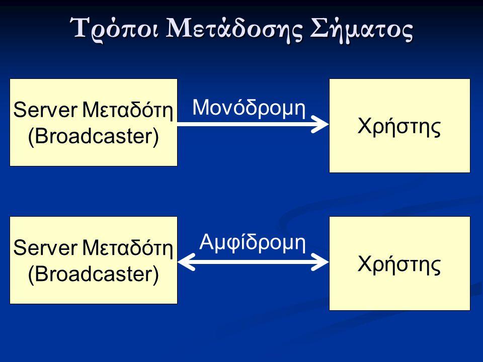Server Μεταδότη (Broadcaster) Χρήστης Server Μεταδότη (Broadcaster) Χρήστης Τρόποι Μετάδοσης Σήματος Μονόδρομη Αμφίδρομη