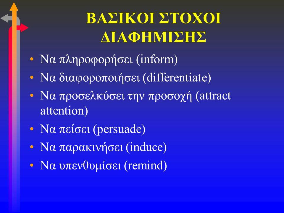 ΒΑΣΙΚΟΙ ΣΤΟΧΟΙ ΔΙΑΦΗΜΙΣΗΣ •Να πληροφορήσει (inform) •Να διαφοροποιήσει (differentiate) •Να προσελκύσει την προσοχή (attract attention) •Να πείσει (per