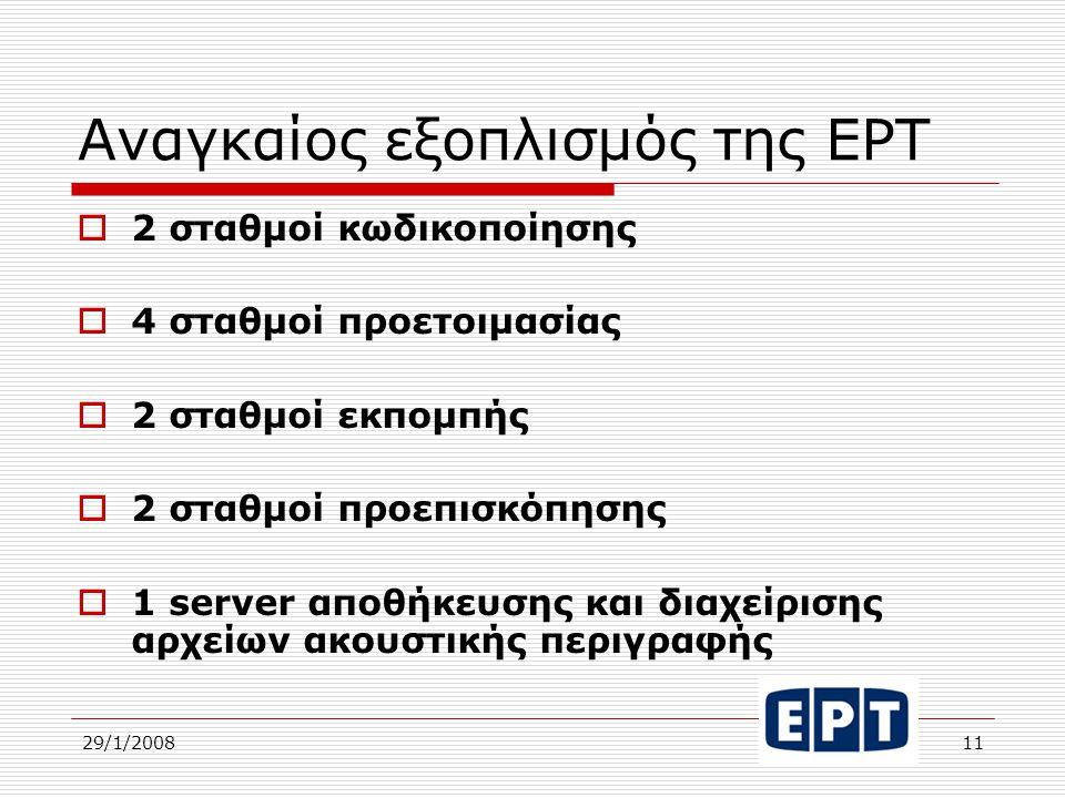 29/1/200811 Αναγκαίος εξοπλισμός της ΕΡΤ  2 σταθμοί κωδικοποίησης  4 σταθμοί προετοιμασίας  2 σταθμοί εκπομπής  2 σταθμοί προεπισκόπησης  1 server αποθήκευσης και διαχείρισης αρχείων ακουστικής περιγραφής