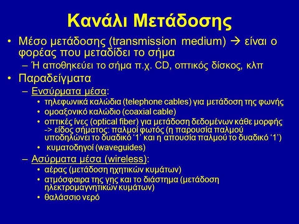 Κανάλι Μετάδοσης •Μέσο μετάδοσης (transmission medium)  είναι ο φορέας που μεταδίδει το σήμα –Ή αποθηκεύει το σήμα π.χ.