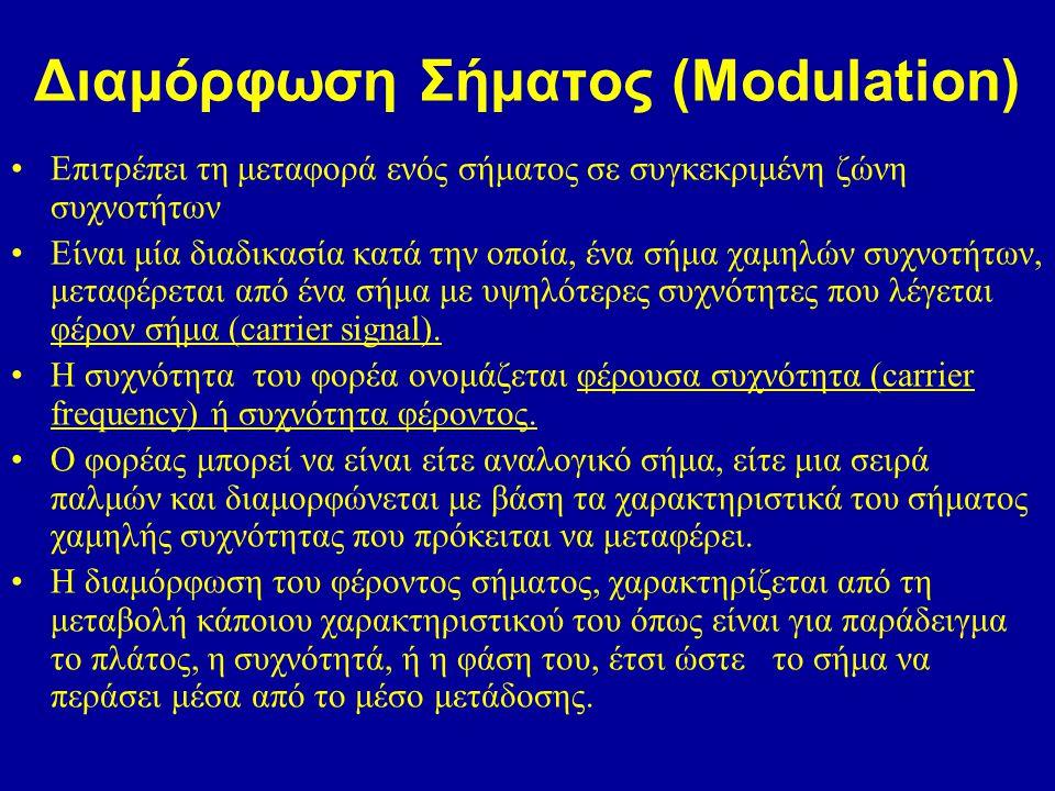Διαμόρφωση Σήματος (Modulation) •Επιτρέπει τη μεταφορά ενός σήματος σε συγκεκριμένη ζώνη συχνοτήτων •Είναι μία διαδικασία κατά την οποία, ένα σήμα χαμηλών συχνοτήτων, μεταφέρεται από ένα σήμα με υψηλότερες συχνότητες που λέγεται φέρον σήμα (carrier signal).