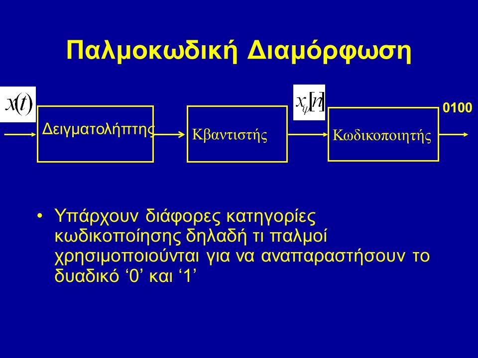 Παλμοκωδική Διαμόρφωση •Υπάρχουν διάφορες κατηγορίες κωδικοποίησης δηλαδή τι παλμοί χρησιμοποιούνται για να αναπαραστήσουν το δυαδικό '0' και '1' Δειγματολήπτης Κβαντιστής Κωδικοποιητής 0100