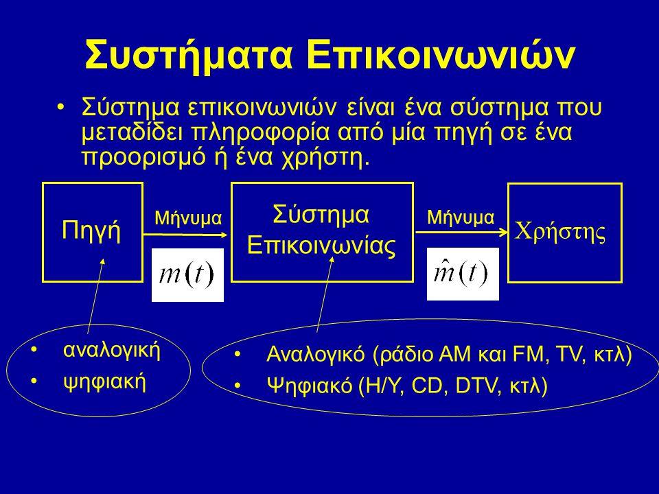 Συστήματα Επικοινωνιών •Σύστημα επικοινωνιών είναι ένα σύστημα που μεταδίδει πληροφορία από μία πηγή σε ένα προορισμό ή ένα χρήστη. •αναλογική •ψηφιακ