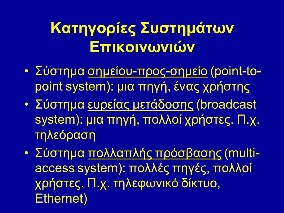 Κατηγορίες Συστημάτων Επικοινωνιών •Σύστημα σημείου-προς-σημείο (point-to- point system): μια πηγή, ένας χρήστης •Σύστημα ευρείας μετάδοσης (broadcast system): μια πηγή, πολλοί χρήστες.