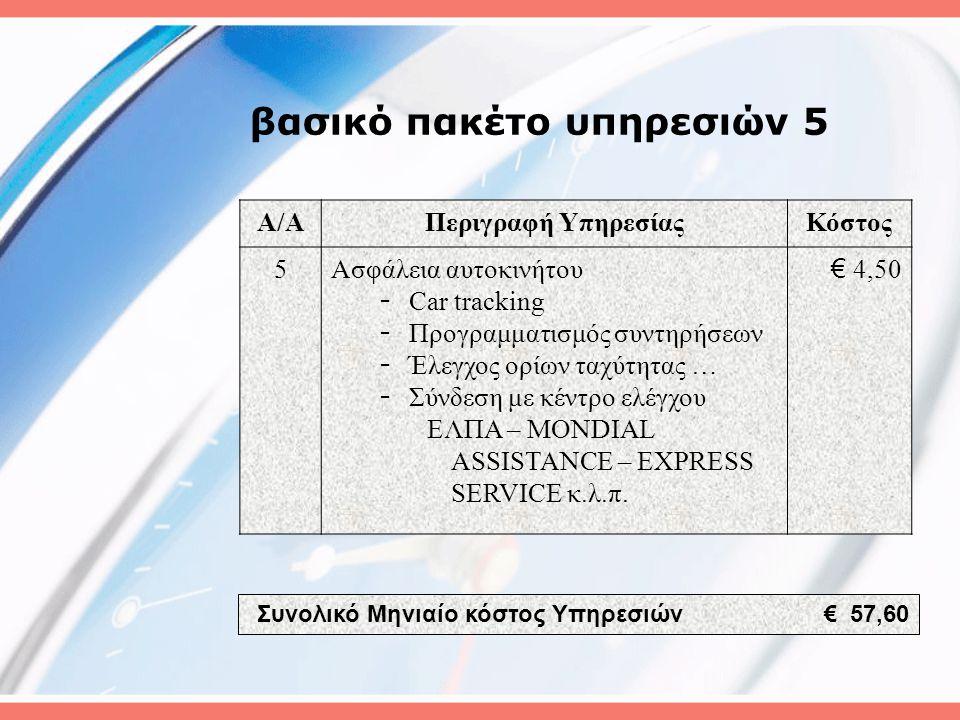 βασικό πακέτο υπηρεσιών 5 A/AΠεριγραφή ΥπηρεσίαςΚόστος 5Ασφάλεια αυτοκινήτου - Car tracking - Προγραμματισμός συντηρήσεων - Έλεγχος ορίων ταχύτητας … - Σύνδεση με κέντρο ελέγχου ΕΛΠΑ – MONDIAL ASSISTANCE – EXPRESS SERVICE κ.λ.π.