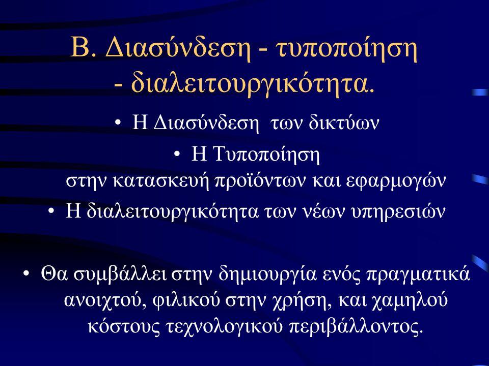 Β.Διασύνδεση - τυποποίηση - διαλειτουργικότητα.