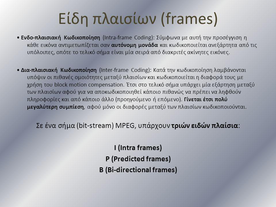 Είδη πλαισίων (frames) • Ενδο-πλαισιακή Κωδικοποίηση (Intra-frame Coding): Σύμφωνα με αυτή την προσέγγιση η κάθε εικόνα αντιμετωπίζεται σαν αυτόνομη μ