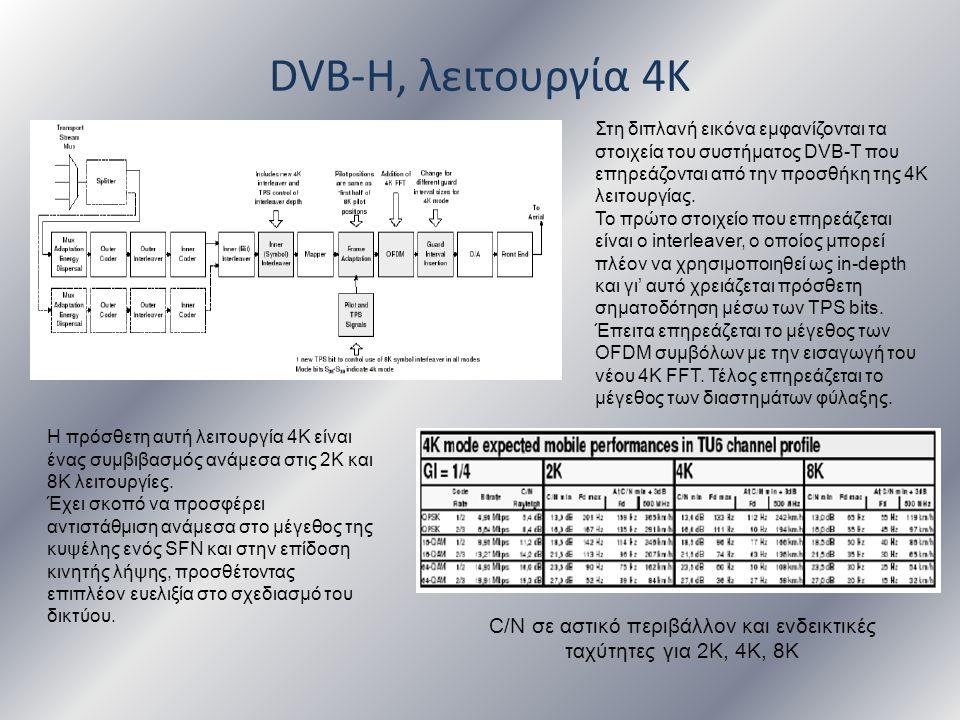 DVB-H, λειτουργία 4Κ Στη διπλανή εικόνα εμφανίζονται τα στοιχεία του συστήματος DVB-T που επηρεάζονται από την προσθήκη της 4Κ λειτουργίας. Το πρώτο σ
