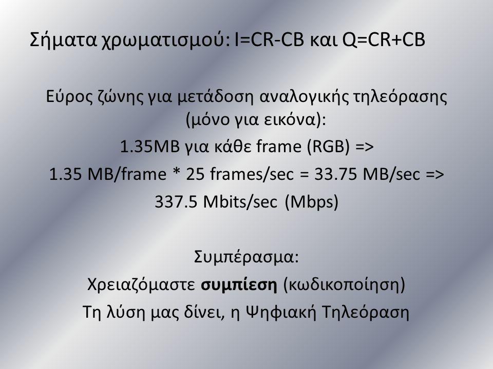 Σήματα χρωματισμού: I=CR-CB και Q=CR+CB Εύρος ζώνης για μετάδοση αναλογικής τηλεόρασης (μόνο για εικόνα): 1.35ΜΒ για κάθε frame (RGB) => 1.35 MB/frame