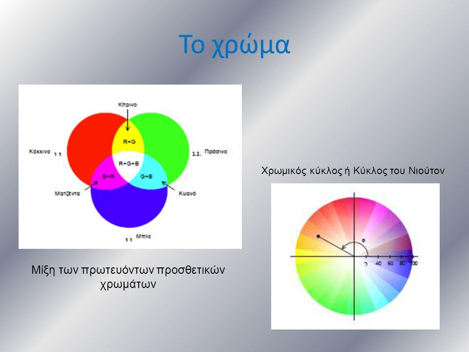 Το χρώμα Μίξη των πρωτευόντων προσθετικών χρωμάτων Χρωμικός κύκλος ή Κύκλος του Νιούτον