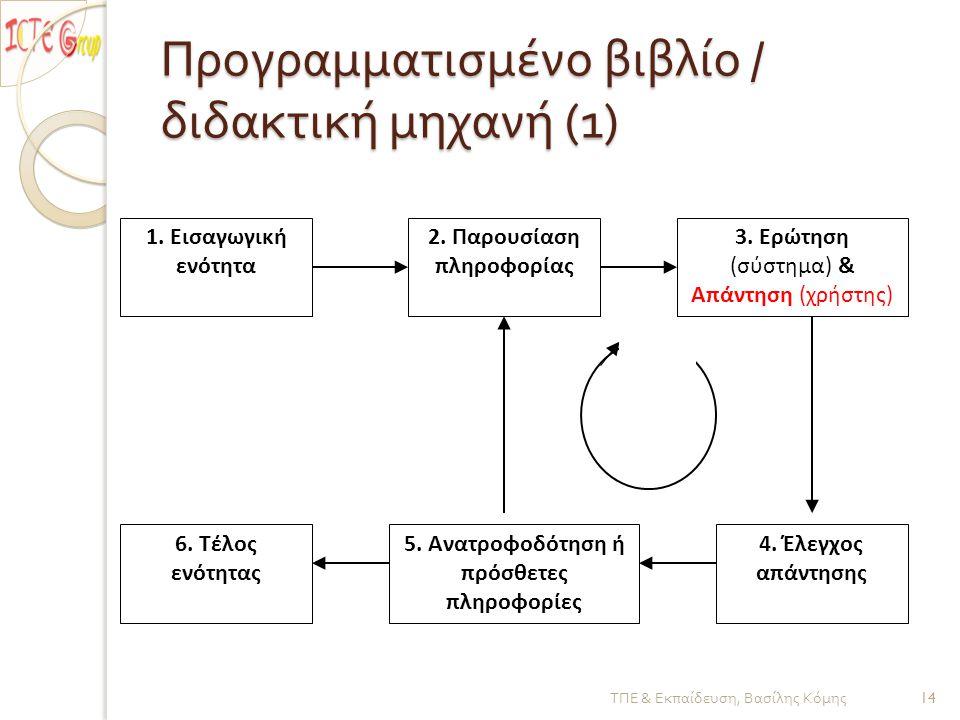 Προγραμματισμένο βιβλίο / διδακτική μηχανή (1) ΤΠΕ & Εκπαίδευση, Βασίλης Κόμης 1.