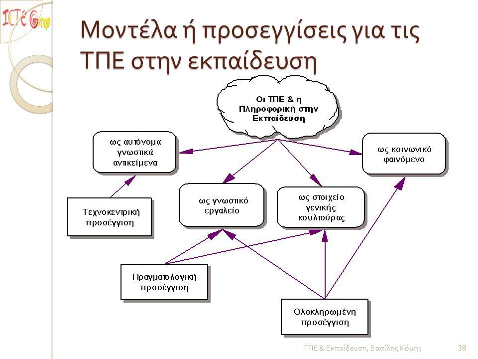 Μοντέλα ή προσεγγίσεις για τις ΤΠΕ στην εκπαίδευση ΤΠΕ & Εκπαίδευση, Βασίλης Κόμης 38