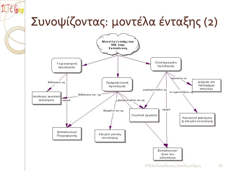 Συνοψίζοντας : μοντέλα ένταξης (2) ΤΠΕ & Εκπαίδευση, Βασίλης Κόμης 53