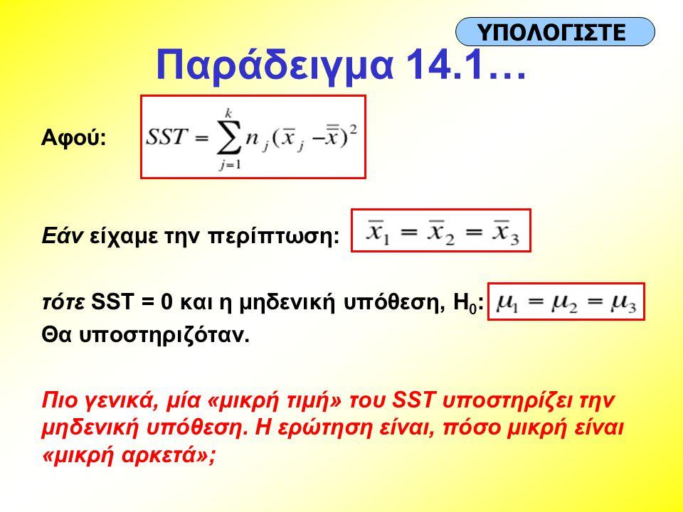 Παράδειγμα 14.1… Αφού: Εάν είχαμε την περίπτωση: τότε SST = 0 και η μηδενική υπόθεση, H 0 : Θα υποστηριζόταν. Πιο γενικά, μία «μικρή τιμή» του SST υπο