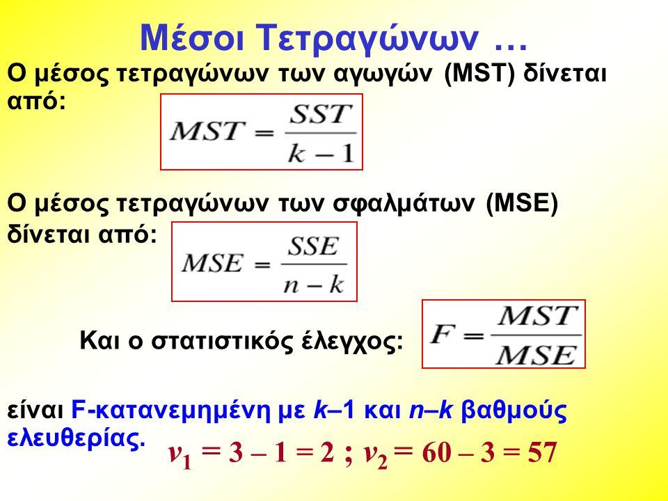 Μέσοι Τετραγώνων … Ο μέσος τετραγώνων των αγωγών (MST) δίνεται από: είναι F-κατανεμημένη με k–1 και n–k βαθμούς ελευθερίας. Ο μέσος τετραγώνων των σφα