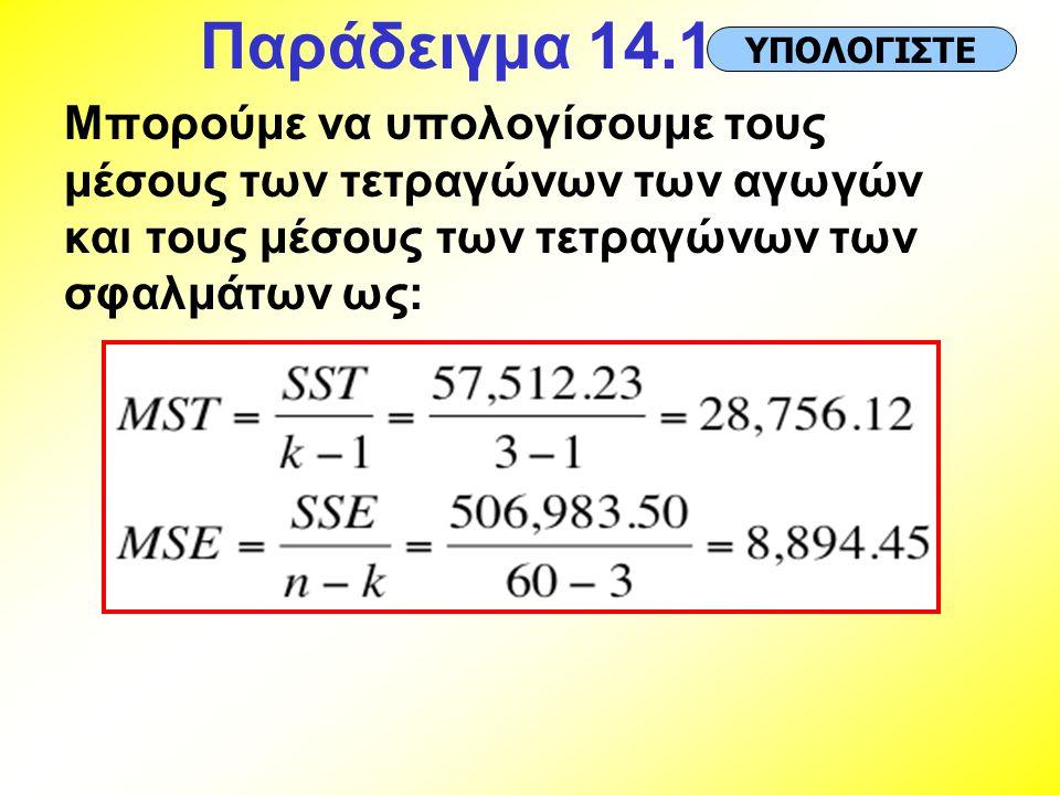 Παράδειγμα 14.1… Μπορούμε να υπολογίσουμε τους μέσους των τετραγώνων των αγωγών και τους μέσους των τετραγώνων των σφαλμάτων ως: ΥΠΟΛΟΓΙΣΤΕ