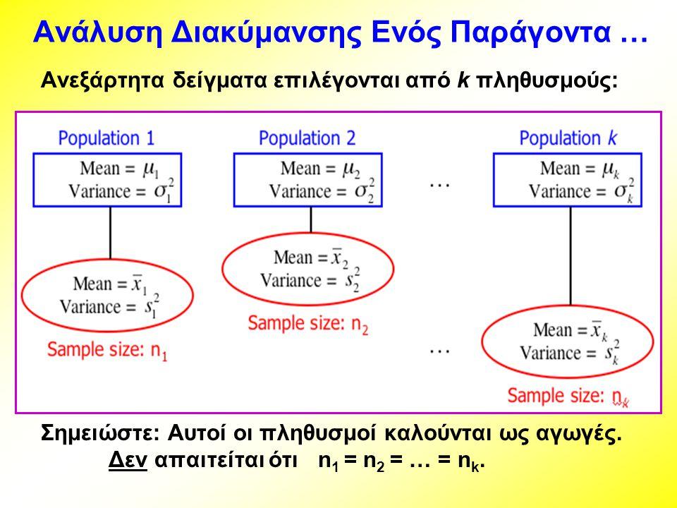 Ανάλυση Διακύμανσης Ενός Παράγοντα … Ανεξάρτητα δείγματα επιλέγονται από k πληθυσμούς: Σημειώστε: Αυτοί οι πληθυσμοί καλούνται ως αγωγές. Δεν απαιτείτ
