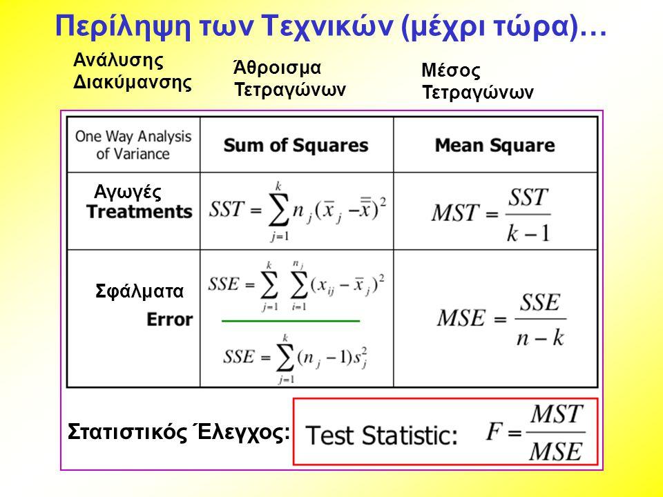 Περίληψη των Τεχνικών (μέχρι τώρα)… Αγωγές Σφάλματα Στατιστικός Έλεγχος: Άθροισμα Τετραγώνων Μέσος Τετραγώνων Ανάλυσης Διακύμανσης