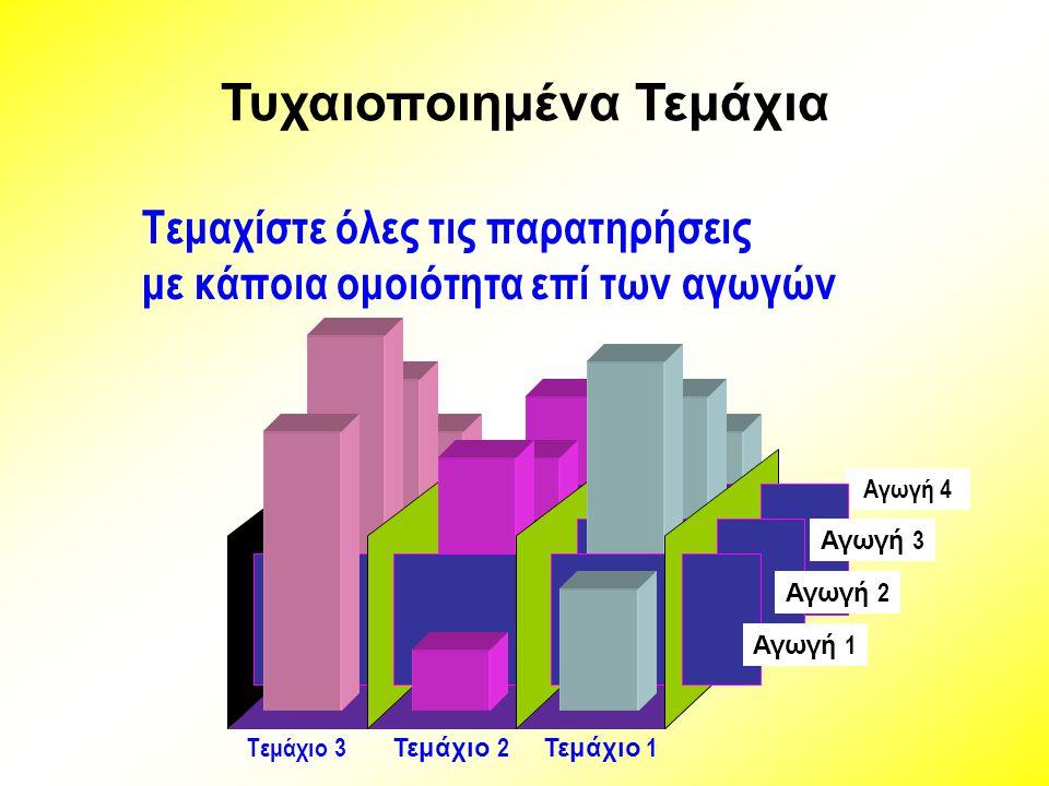 Αγωγή 4 Αγωγή 3 Αγωγή 2 Αγωγή 1 Τεμάχιο 1Τεμάχιο 3 Τεμάχιο 2 Τεμαχίστε όλες τις παρατηρήσεις με κάποια ομοιότητα επί των αγωγών Τυχαιοποιημένα Τεμάχια