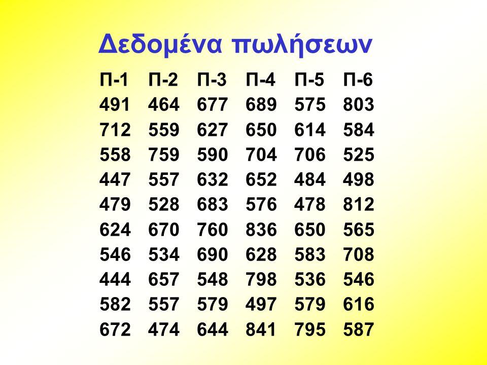 Π-1Π-2Π-3Π-4Π-5Π-6 491464677689575803 712559627650614584 558759590704706525 447557632652484498 479528683576478812 624670760836650565 54653469062858370