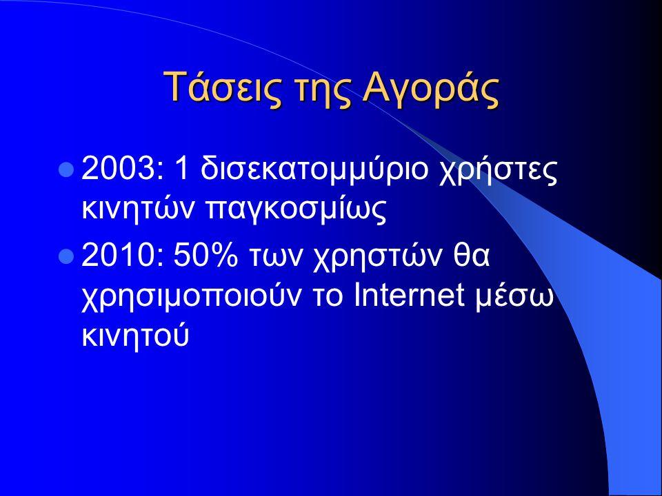 Τάσεις της Αγοράς  2003: 1 δισεκατομμύριο χρήστες κινητών παγκοσμίως  2010: 50% των χρηστών θα χρησιμοποιούν το Internet μέσω κινητού