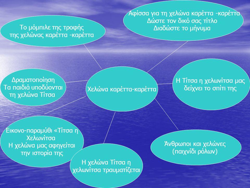 Χελώνα καρέττα-καρέττα Το μόμπιλε της τροφής της χελώνας καρέττα -καρέττα Αφίσσα για τη χελώνα καρέττα -καρέττα Δώστε τον δικό σας τίτλο Διαδώστε το μήνυμα Εικονο-παραμύθι «Τίτσα η Χελωνίτσα Η χελώνα μας αφηγείται την ιστορία της Άνθρωποι και χελώνες (παιχνίδι ρόλων) Δραματοποίηση Τα παιδιά υποδύονται τη χελώνα Τίτσα Η Τίτσα η χελωνίτσα μας δείχνει το σπίτι της Η χελώνα Τίτσα η χελωνίτσα τραυματίζεται