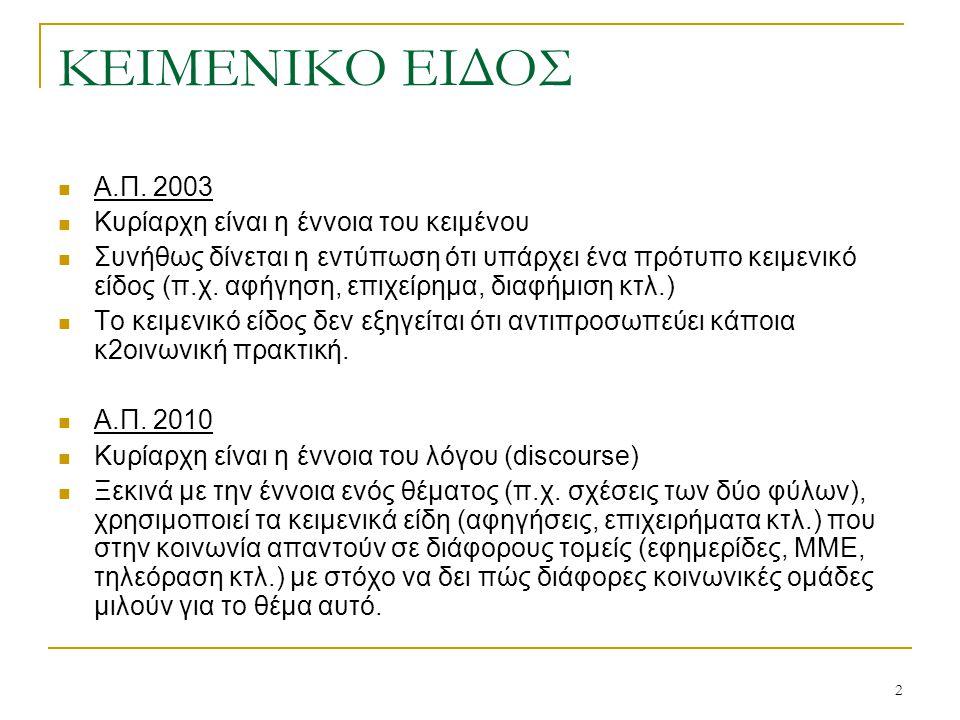 2 ΚΕΙΜΕΝΙΚΟ ΕΙΔΟΣ  Α.Π. 2003  Κυρίαρχη είναι η έννοια του κειμένου  Συνήθως δίνεται η εντύπωση ότι υπάρχει ένα πρότυπο κειμενικό είδος (π.χ. αφήγησ