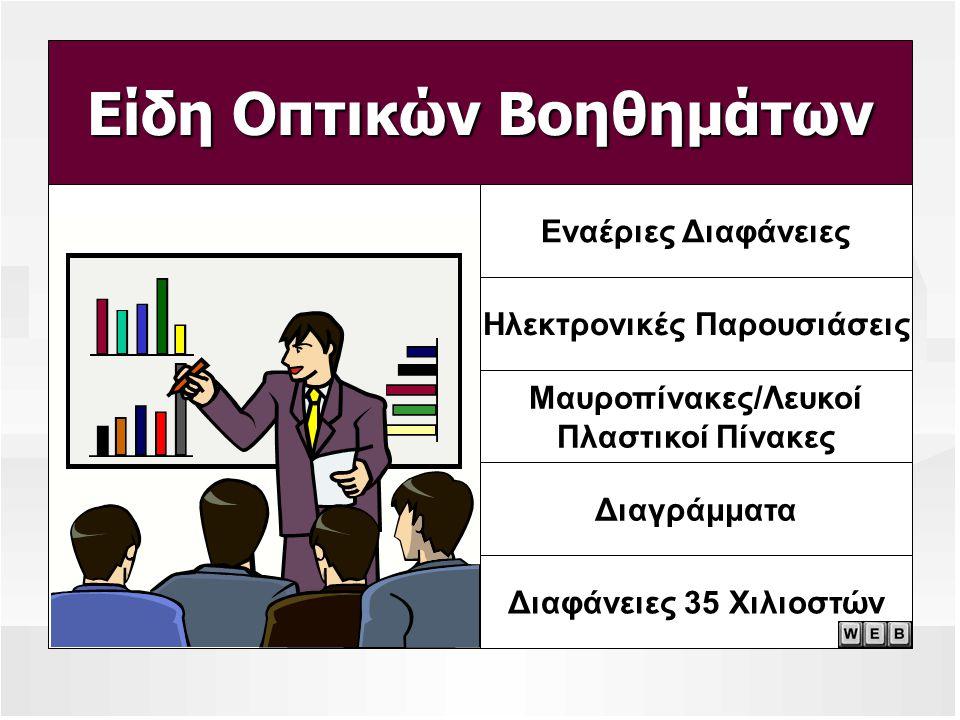 Είδη Οπτικών Βοηθημάτων Εναέριες Διαφάνειες Ηλεκτρονικές Παρουσιάσεις Μαυροπίνακες/Λευκοί Πλαστικοί Πίνακες Διαγράμματα Διαφάνειες 35 Χιλιοστών
