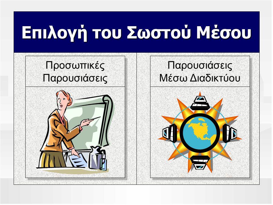 Παρουσιάσεις Μέσω Διαδικτύου Επιλογή του Σωστού Μέσου Προσωπικές Παρουσιάσεις