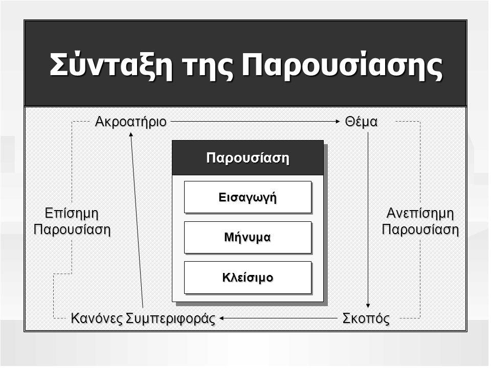 Επίτευξη Συνέπειας Κύριο Χαρακτηριστικό Διαφάνειας Πρότυπα Πλαίσια Επιλογές Χρωμάτων Μορφή Γραμματοσειράς Στοιχεία Σχεδιασμού Λίστες με Κουκίδες Διαγράμματα Γραφικά