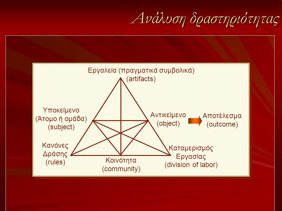 Ανάλυση δραστηριότητας Υποκείμενο (Άτομο ή ομάδα) (subject) Κανόνες Δράσης (rules) Εργαλεία (πραγματικά συμβολικά) (artifacts) Κοινότητα (community) Α